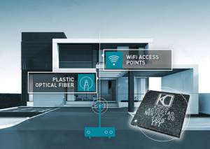 Robust in-wall POF backbone elevates Wi-Fi EasyMeshTM beyond 100 Mbps