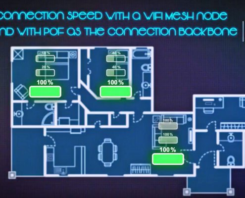 Video: KDPOF Speeds up Home Networking with POF Backbone