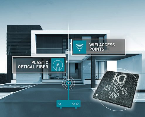 KDPOF speeds up home networking with POF backbone for higher Quality of Experience