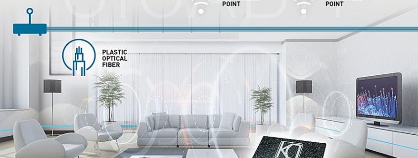 KDPOF robust, low latency POF backbone provides guaranteed Gigabit Wi-Fi mesh