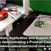 Proof-of-Concept of an Automotive Optical Surround View System
