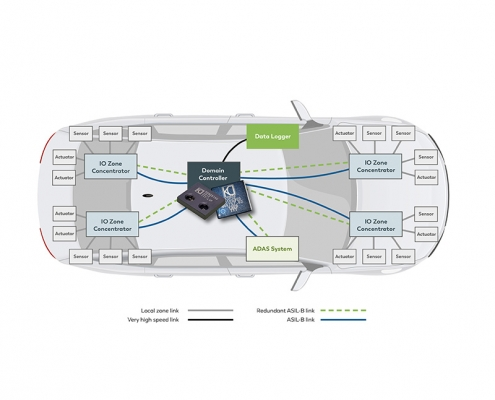 Efficient optical technology from KDPOF for safe backbone and ADAS sensor links in vehicles